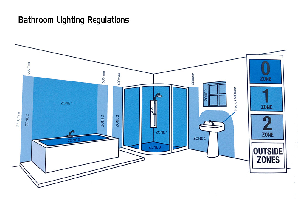 Bathroom Light Fitting Regulations Bathroom Light Fitting Regulations Cygnus 3 Light Flush